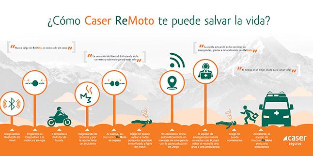 caserremoto