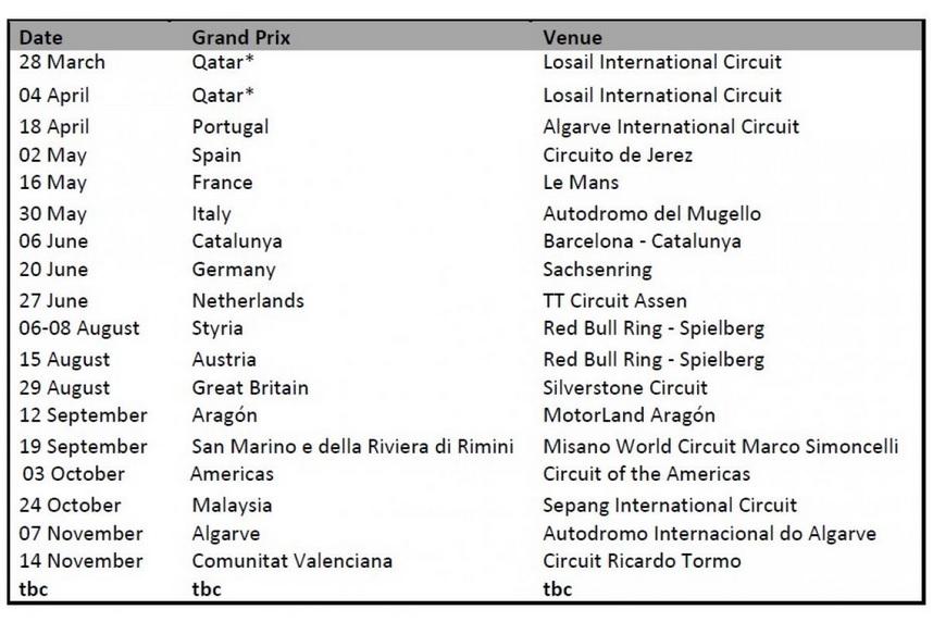 calendario-motogp-2021